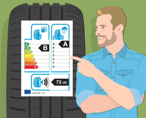 Energijska nalepka za pnevmatike / Porabimanj INFO