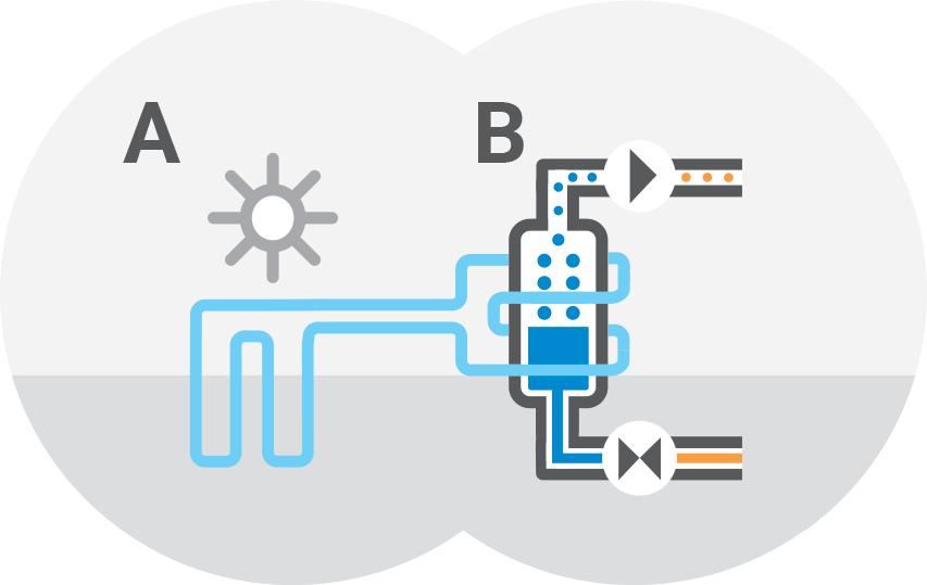 Prenos toplote iz okolja v toplotno črpalko / PorabimanjINFO
