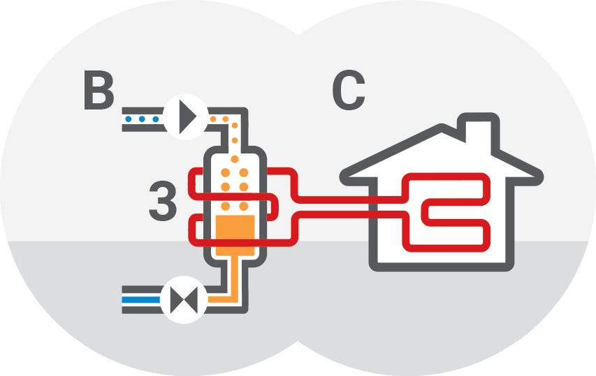 Prenos toplote na ogrevalni sistem / PorabimanjINFO