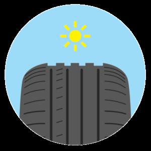 Menjava pnevmatik - Videz profila za letne pnevmatike / PorabimanjINFO