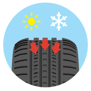 Menjava pnevmatik - Videz profila za univerzalne pnevmatike / PorabimanjINFO