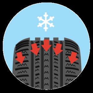 Menjava pnevmatik - Videz profila za zimske pnevmatike / PorabimanjINFO