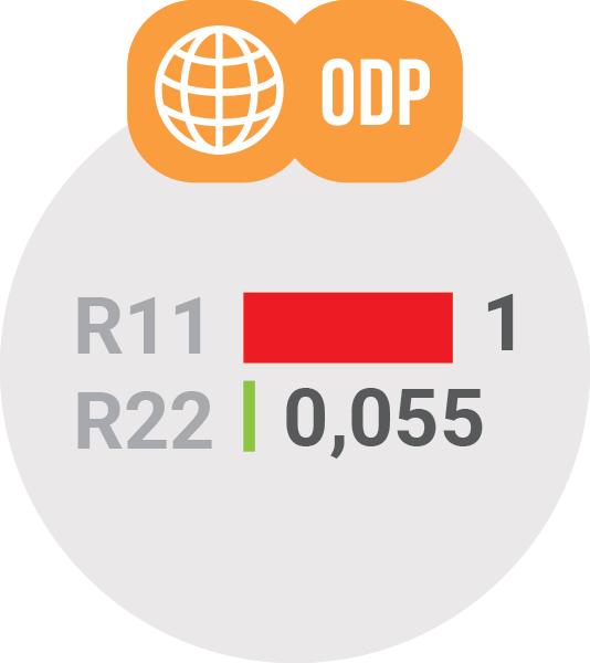 Vpliv klimatskih naprav na okolje - Potencial tanjšanja ozonskega plašča / PorabimanjINFO