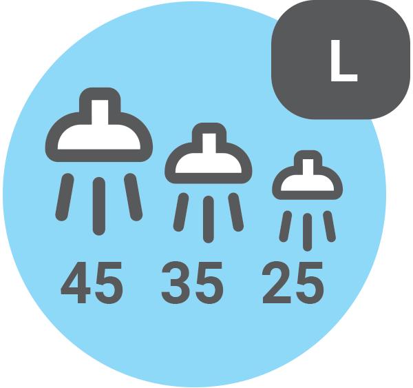 Zmanjšajte količino porabljene tople sanitarne vode / PorabimanjINFO